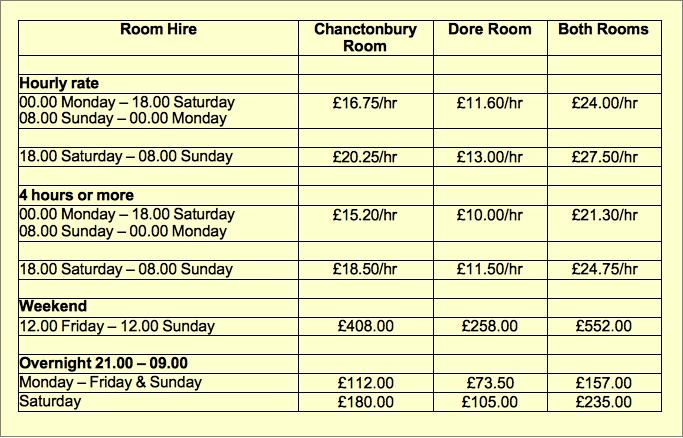 standard hire charges 2019-20